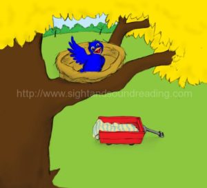 Blue bird in a nest:  home schooling,   reading comprehension, homeschoolers, learn to read free, word games, teaching letter sounds, ABC,   teaching aids, reading vocabulary, homeschool reading curriculum,