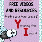 Vowel Y makes the i sound:Free Videos to teach Phonics