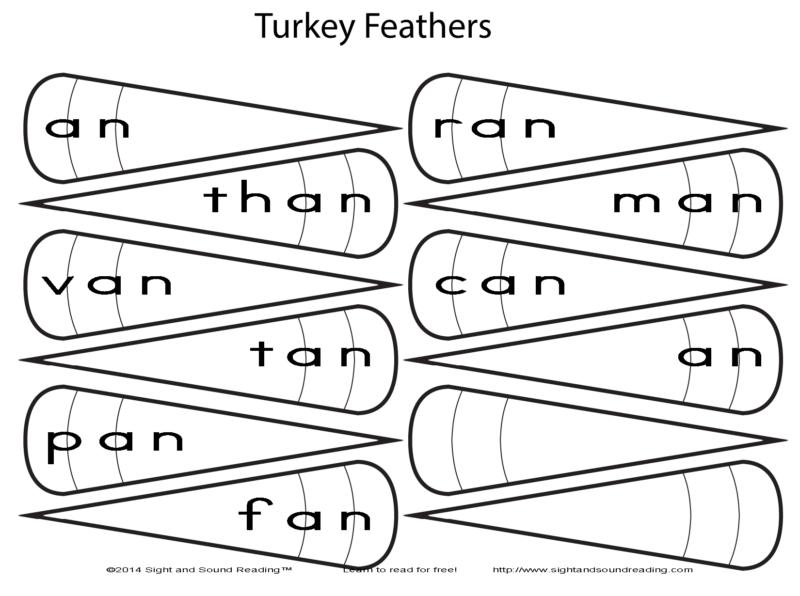 Kindergarten word families on a turkey. Visit https://www.sightandsoundreading.com for more beginning reading resources.
